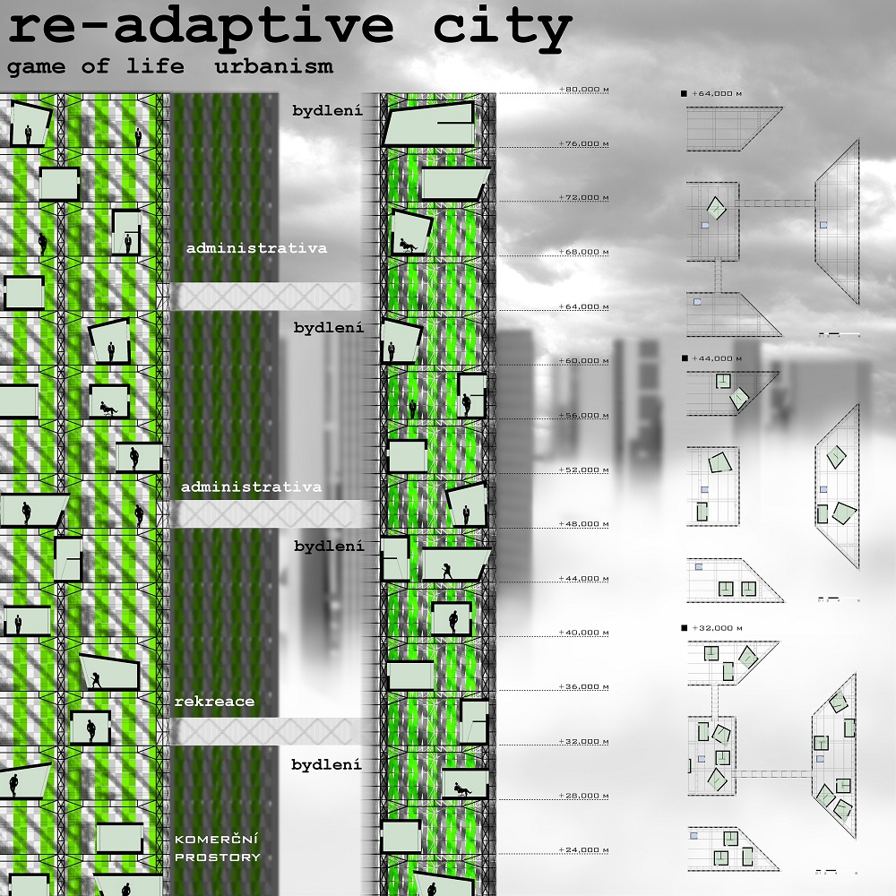 Jan Petrš | Re-adaptive city
