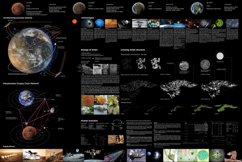 Martin Žatečka | Terraforming of Mars
