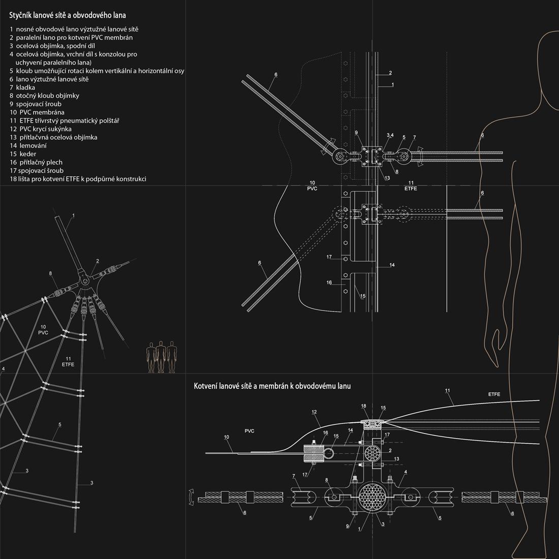 Daniel Vejstrk | Membrane Structure