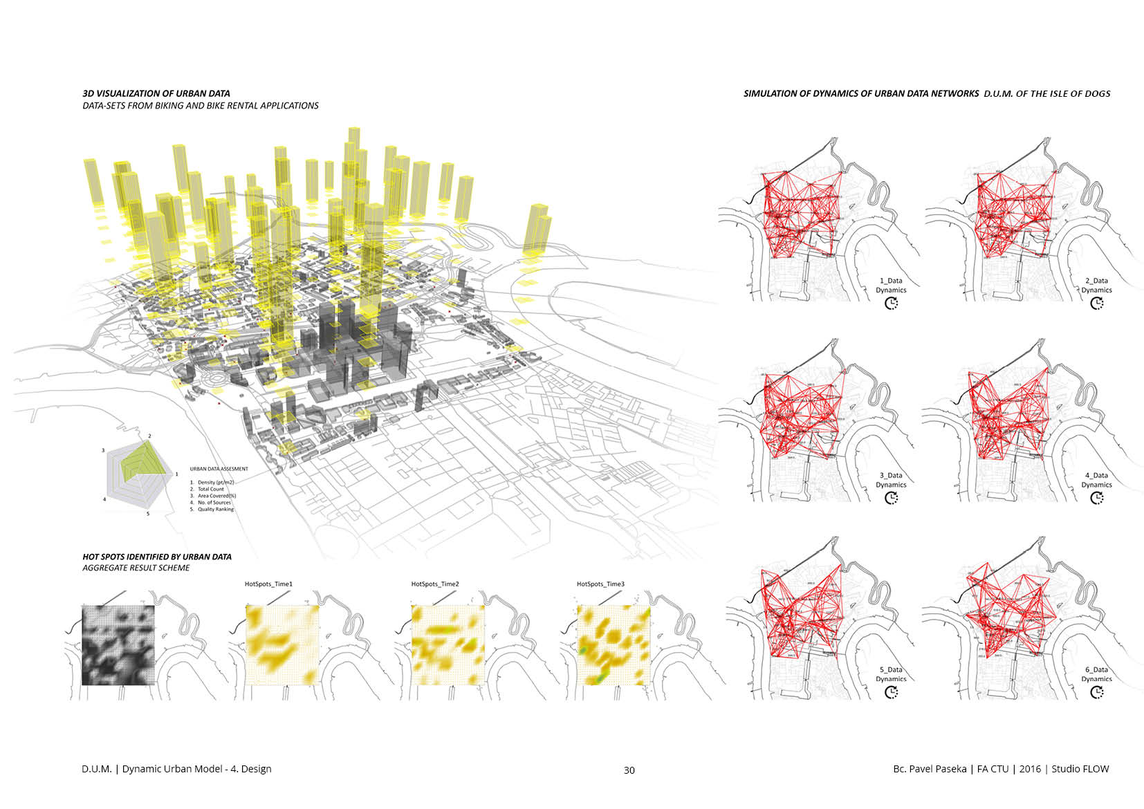Pavel Paseka | D.U.M. - Dynamic Urban Model (Diploma Thesis)