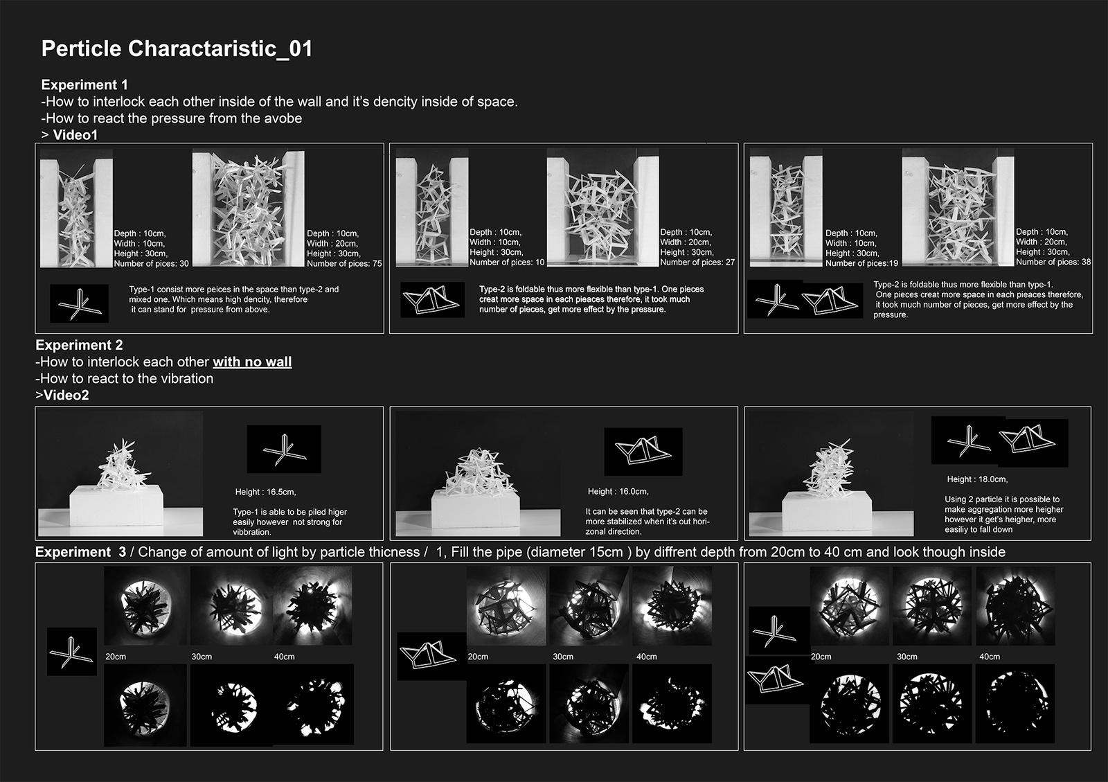 Shohei Nozawa | Foldable aggregation