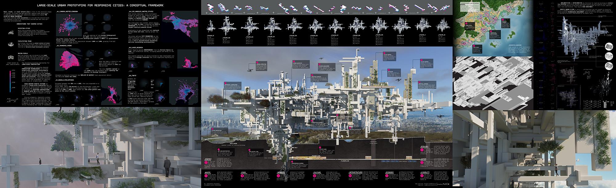 Bc. Oleksandra Yevchenko   Velkoměřítkové městské prototypování pro města: Konceptualní struktura