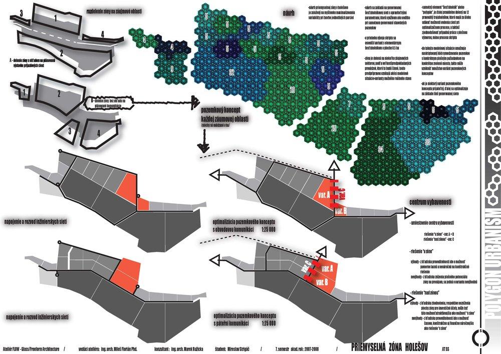 Miroslav Strigáč | Průmyslová zóna Holešov (Polygon Urbanism)