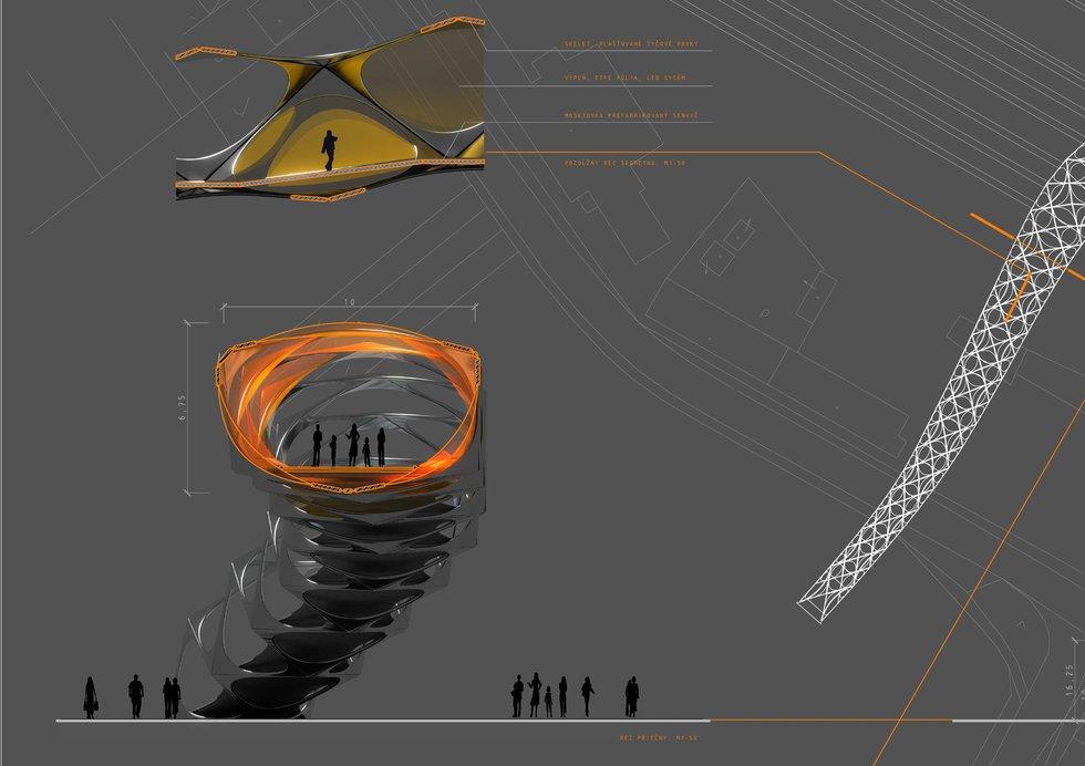 Lukáš Kurilla | Annelida