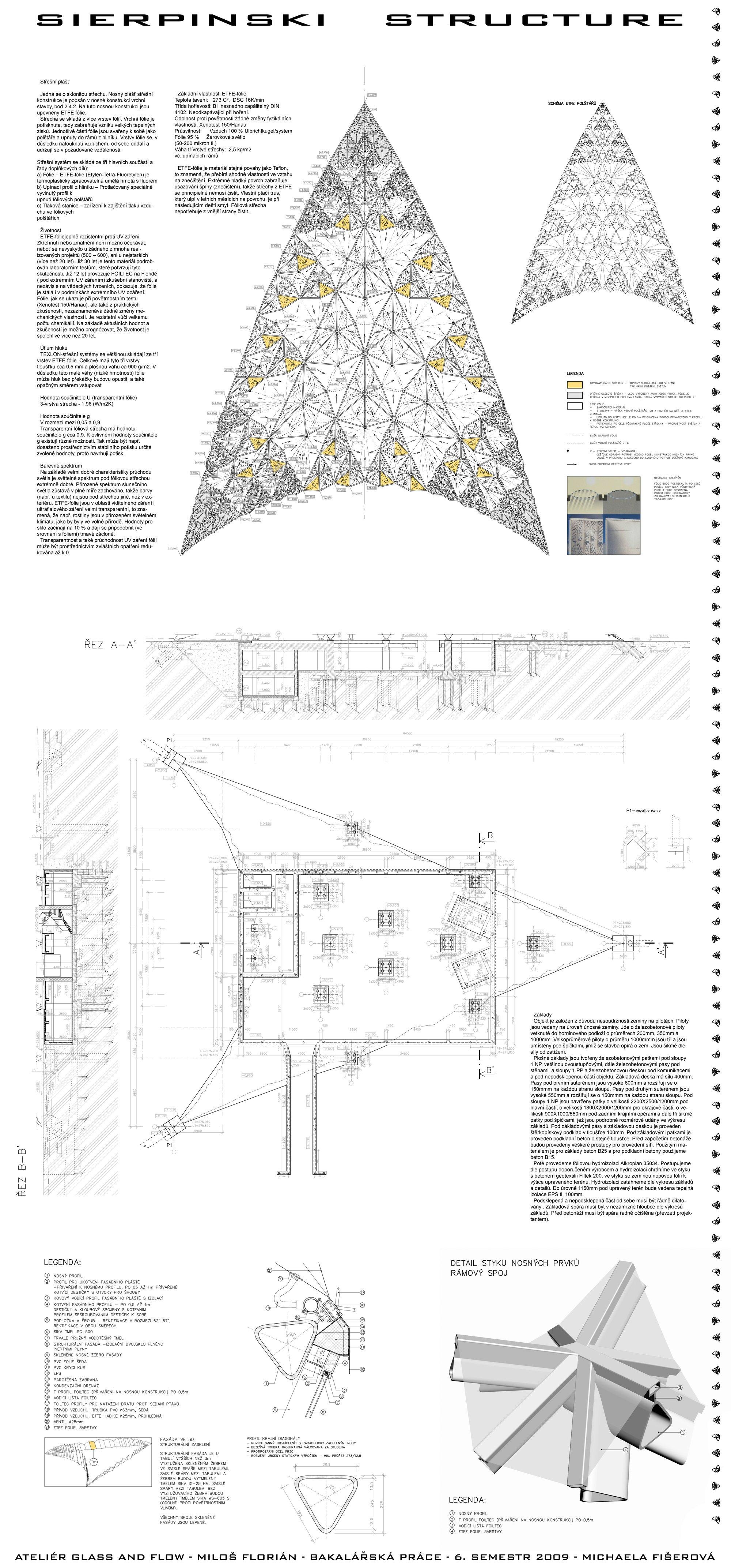 Michaela Fišerová | Sierpinsky Structure