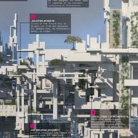 Bc. Oleksandra Yevchenko: Velkoměřítkové městské prototypování pro města: Konceptualní struktura